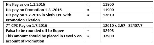 7th-CPC-Option-Calculation - 2
