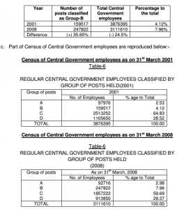 Census-of-CG-Employees-2008-254x300