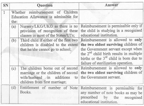 Clarification-on-Children-Education-Allowance