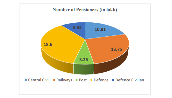 strength-of-pensioners-2 (1)